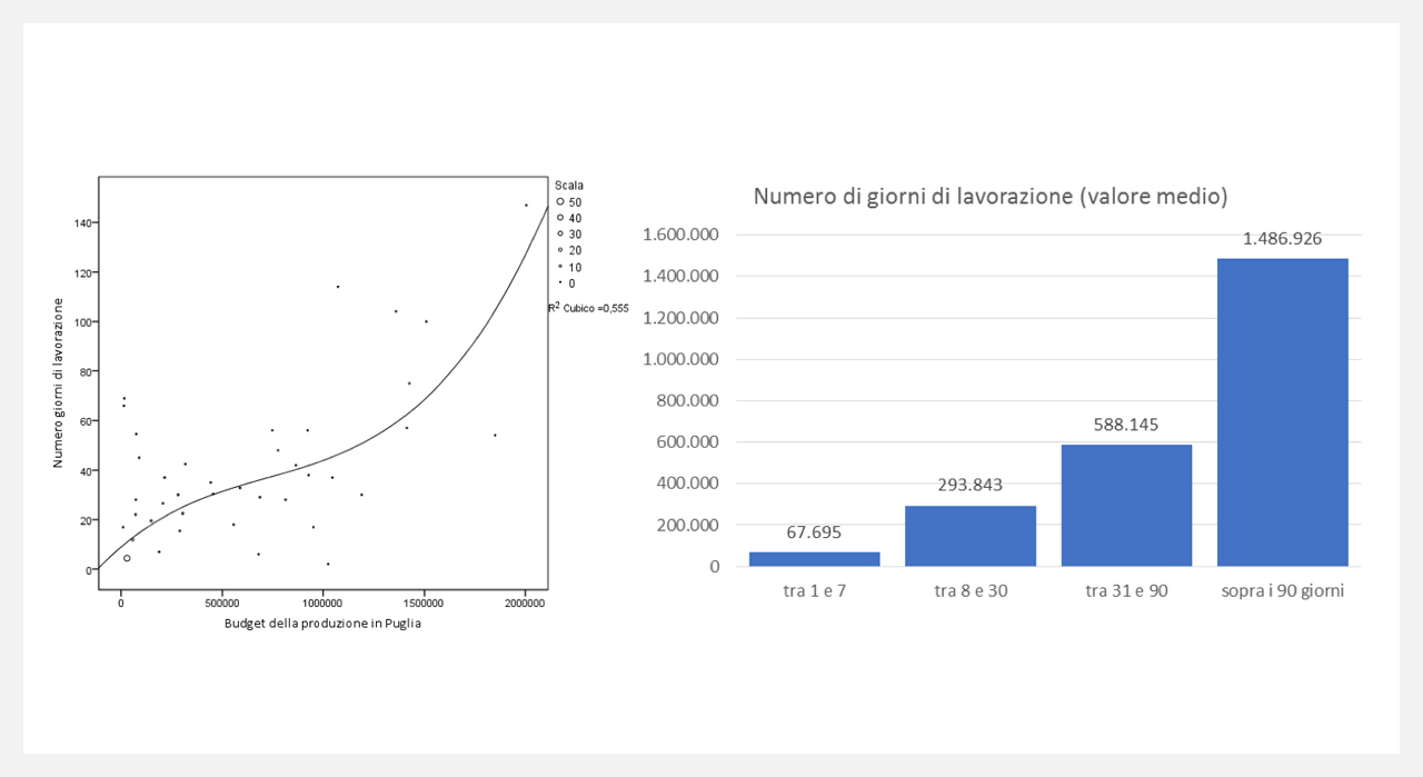 Grafico-Acume-Apulia-Film-Commizion-12