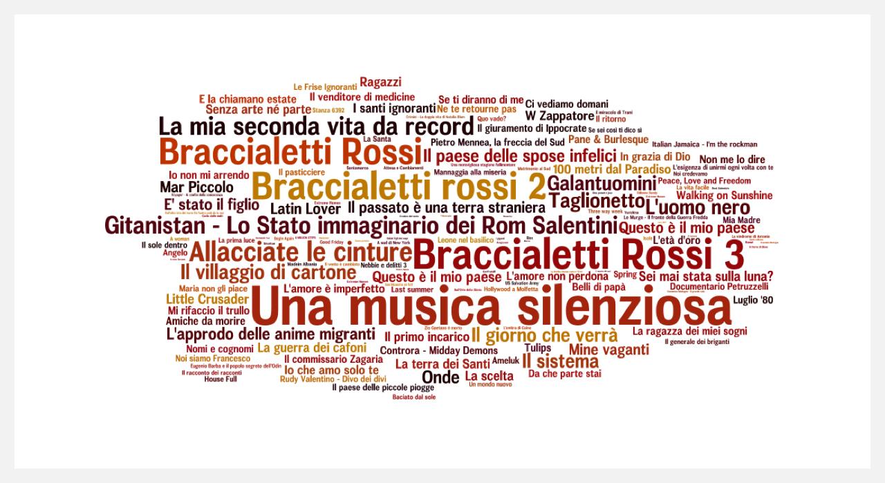 Grafico-Acume-Apulia-Film-Commizion-5
